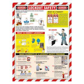 Danger Lockout Safety Poster