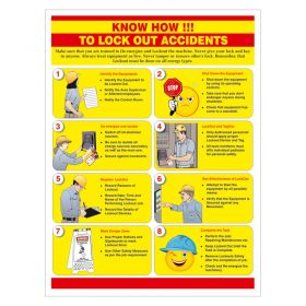 Know How to Lockout Accidents Poster